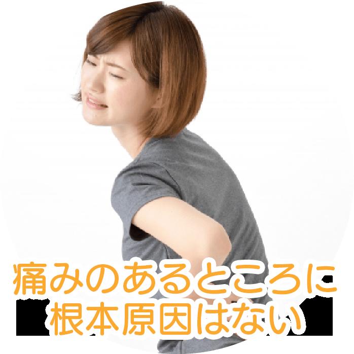 朝起きた時に腰や背中など体のどこかに痛みや辛さがある