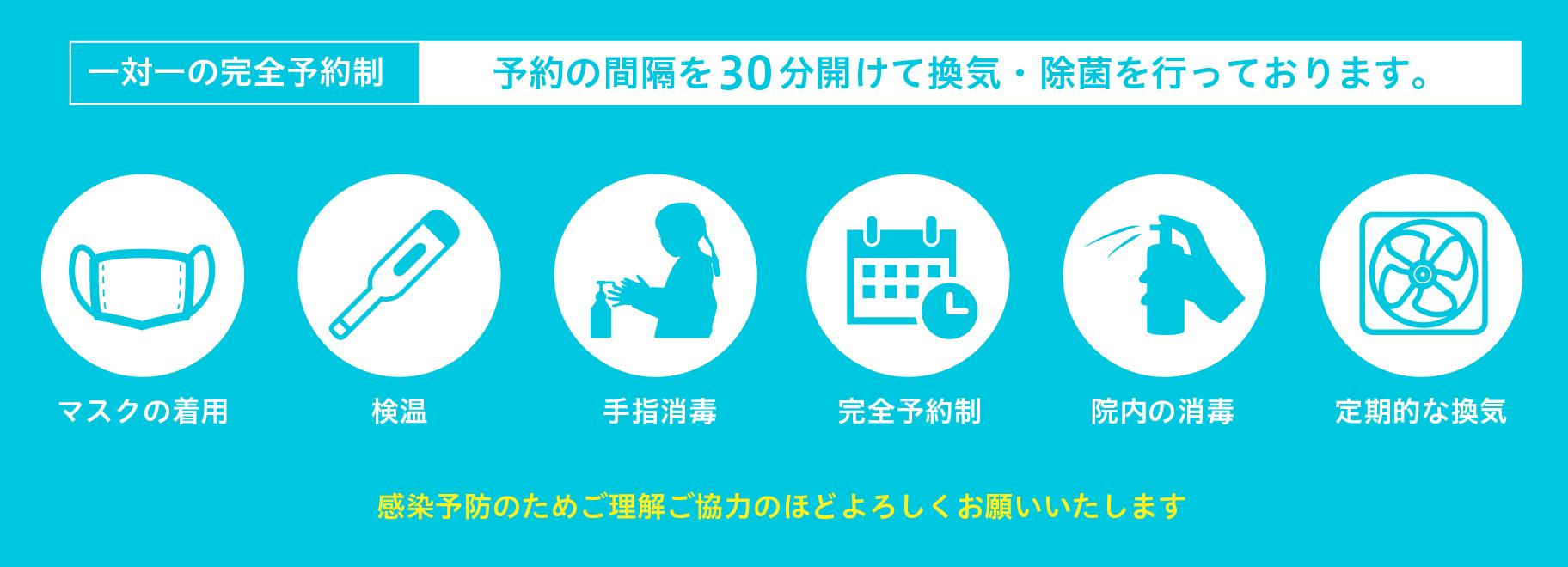 緊急事態宣言に伴う当院のコロナウイルス感染予防対策について